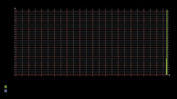 graph-daily_bandwidth-83585-48