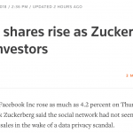 Facebook shares – Zurckerberg 'social network had not seen any meaningful impact on usage'.. RIGHT