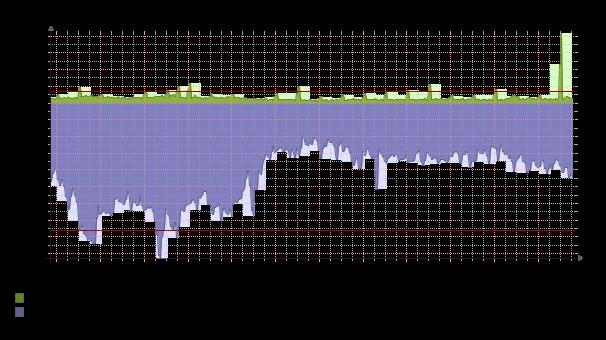 graph-daily_bandwidth-137849