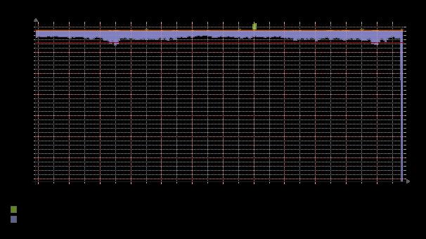 graph-daily_bandwidth-137849-69