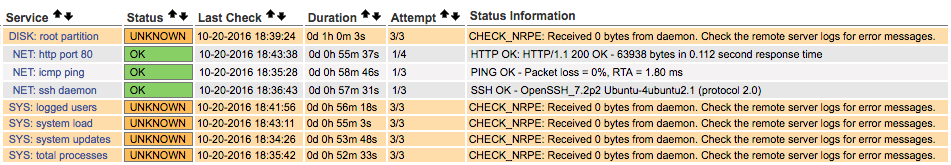 CHECK_NRPE: Received 0 bytes from daemon. Check the remote server logs for error messages.